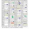 海研一號103年 8 月~103年 11 月份船期表