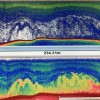 臺大-九大-愛大共同探測激烈的凱爾文-赫姆霍茲不穩定波包與紊流