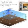 本所黃千芬老師榮獲美國聲學學會(ASA) Medwin Prize in Acoustical Oceanography