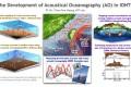 海洋所演講公告4月12日(五)15:20The Development of Acoustical Oceanography in IONTU.黃千芬 副教授 (國立臺灣大學海洋研究所)