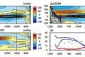 北赤道反流在海洋氣候模式中嚴重地系統偏差!