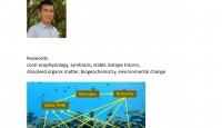 新聘教師候選人演講公告3月26日(五)15:30Carbon and nitrogen cycles in coral reefs: toward linking organisms and the ecosystem.Yasuaki Tanaka 博士 (申請副教授, receiving Ph.D. in 2008)
