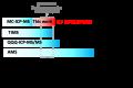 林卉婷助理教授研究團隊突破性新技術榮登分析化學重量級期刊Analytical Chemistry