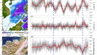 大氣海洋聯合探索南海中部海流季內振盪之動力機制