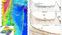 Stratigraphic Framework and Sediment Wave Fields Associated with Canyon-Levee Systems in the Huatung Basin Offshore Taiwan Orogen