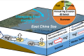 Spatiotemporal Variations in Dissolved Elemental Mercury in the River-Dominated and Monsoon-Influenced East China Sea: Drivers, Budgets, and Implications.