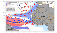 Impacts of Saharan Mineral Dust on Air-Sea Interaction over North Atlantic Ocean Using a Fully Coupled Regional Model