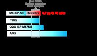 236U/238U analysis of femtogram 236U by MC-ICPMS